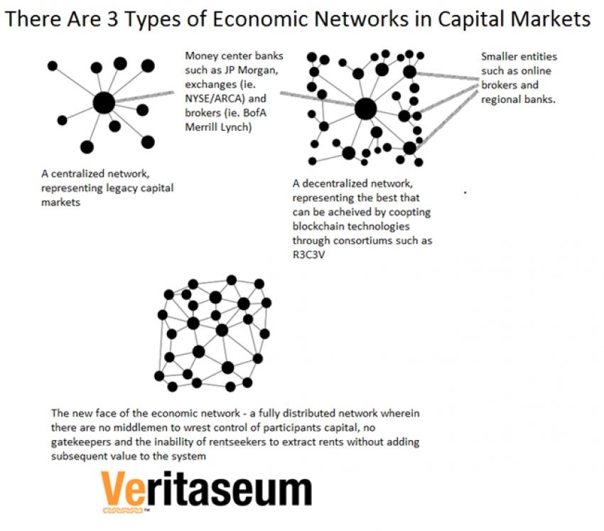 Veritaseum: The ICO That's Ushering in the Era of P2P Capital Markets