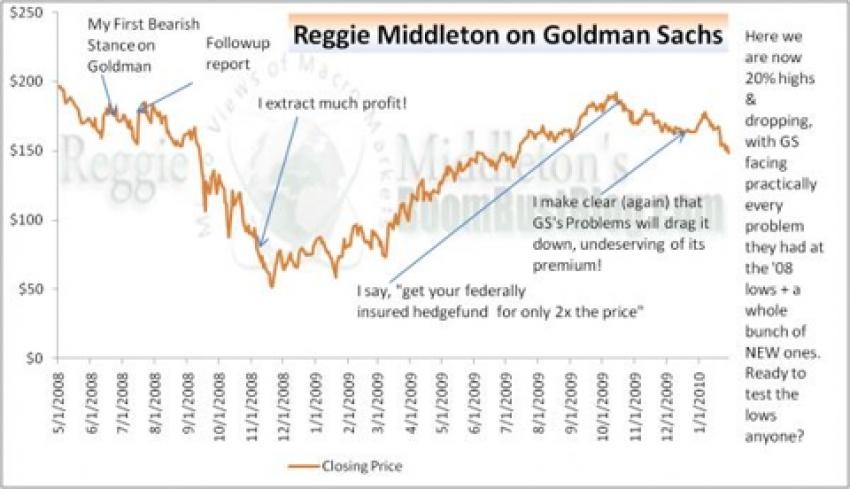 Reggie Middleton vs Goldman Sachs, Round 2