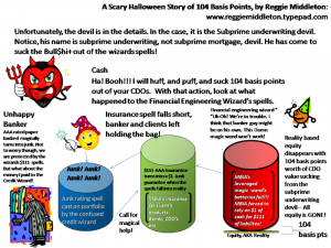 A Super Scary Halloween Tale of 104 Basis Points Pt I & II, by Reggie Middleton