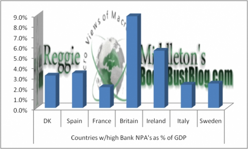 """I Suggest Those That Dislike Hearing """"I Told You So"""" Divest from Western and Southern European Debt, It'll Get Worse Before It Get's Better!"""