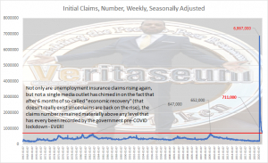 Why is No One Harping About What's Really Wrong With Last Week's Dismal Unemployment Claims Print?